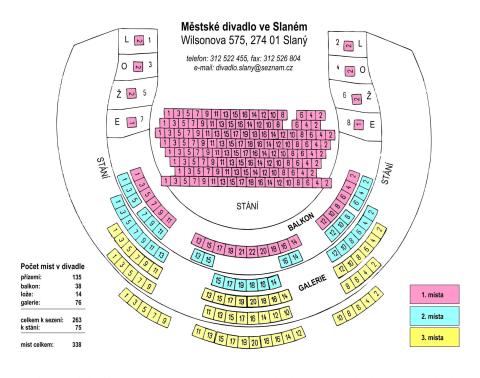 Městské divadlo ve Slaném, plán hlediště